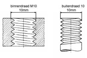 M10 draadeind